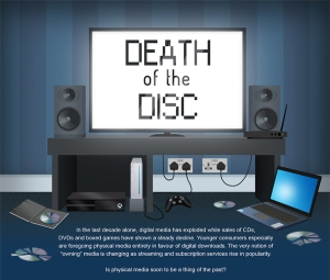 death of disc